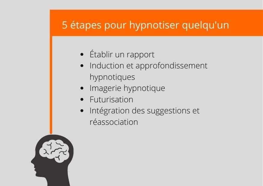 5 étapes pour hypnotiser quelqu'un