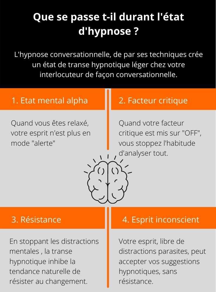 Hypnose conversationnelle définition
