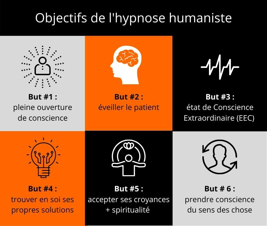 Objectifs hypnose humaniste