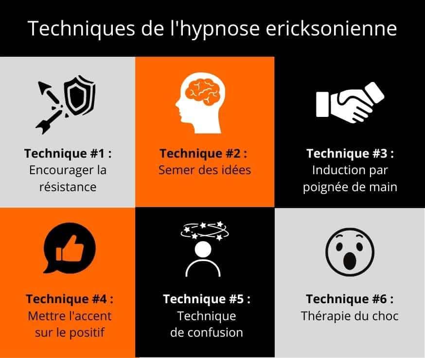 Techniques hypnose ericksonienne